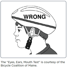 illustration of wrong way to wear a bike helmet